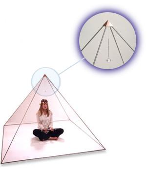 Pyramid Healing Systems - Healing Meditation Pyramid